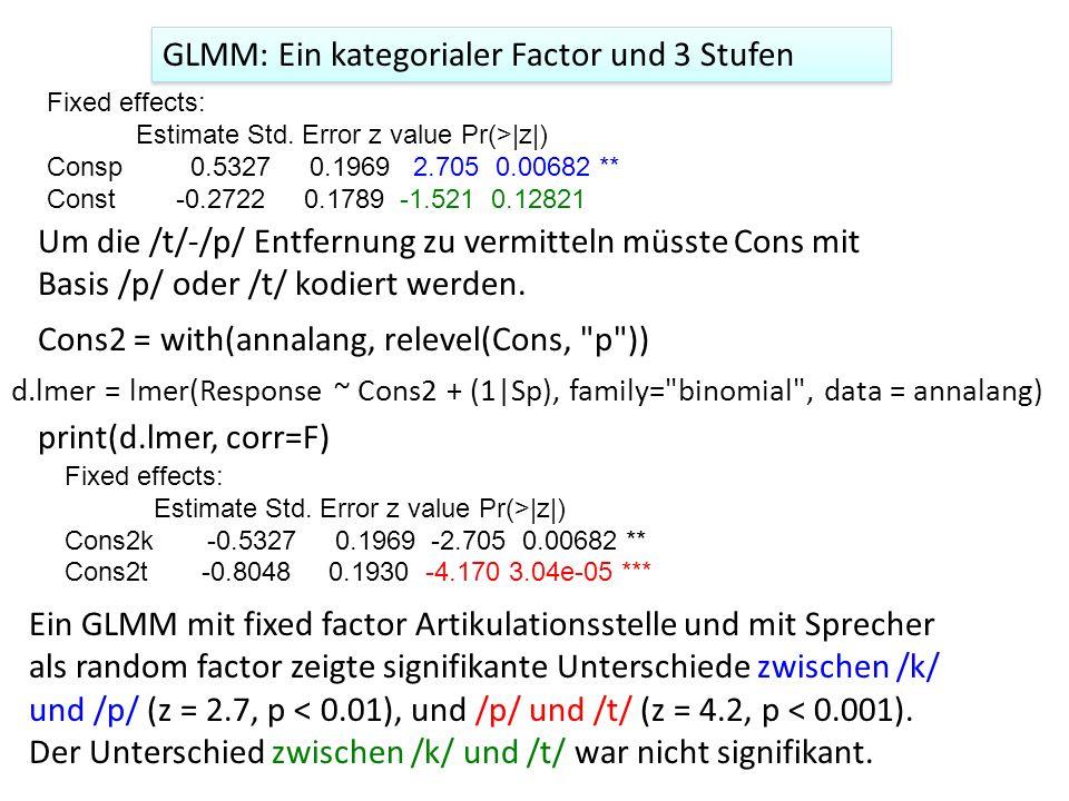 Um die /t/-/p/ Entfernung zu vermitteln müsste Cons mit Basis /p/ oder /t/ kodiert werden. Fixed effects: Estimate Std. Error z value Pr(>|z|) Consp 0