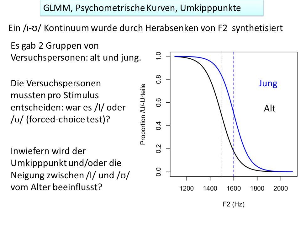 Inwiefern wird der Umkipppunkt und/oder die Neigung zwischen /I/ und /ʊ/ vom Alter beeinflusst? Ein /ɪ-ʊ/ Kontinuum wurde durch Herabsenken von F2 syn