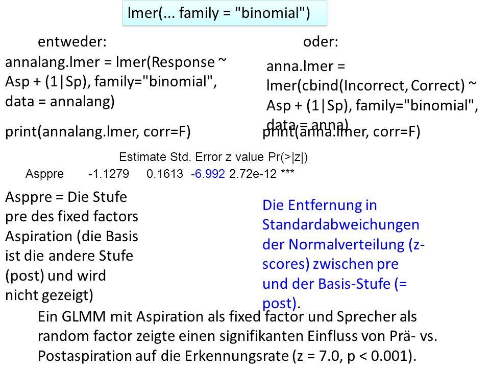 annalang.lmer = lmer(Response ~ Asp + (1|Sp), family=