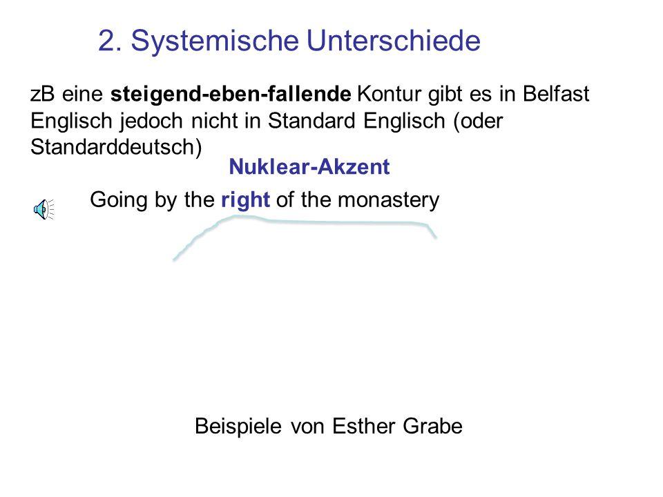 1. Realisational (phonetische) Unterschiede Fallende Konturen in Englisch (Compression) und Deutsch (Truncation) Kürzere Dauer Compression Steilere F0
