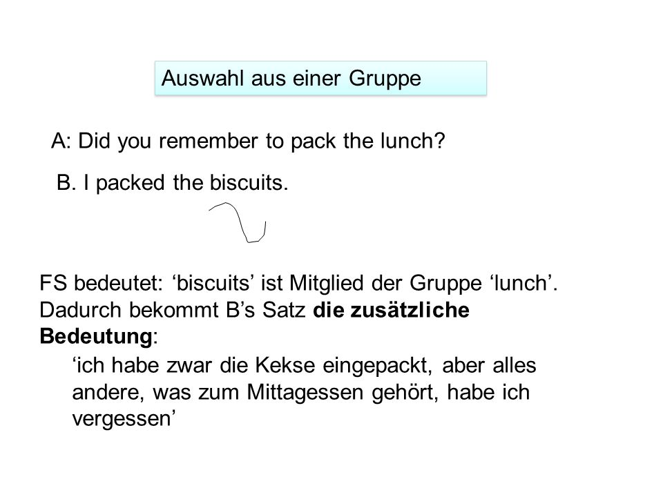 A: Did you remember to pack the lunch.B. I packed the biscuits.