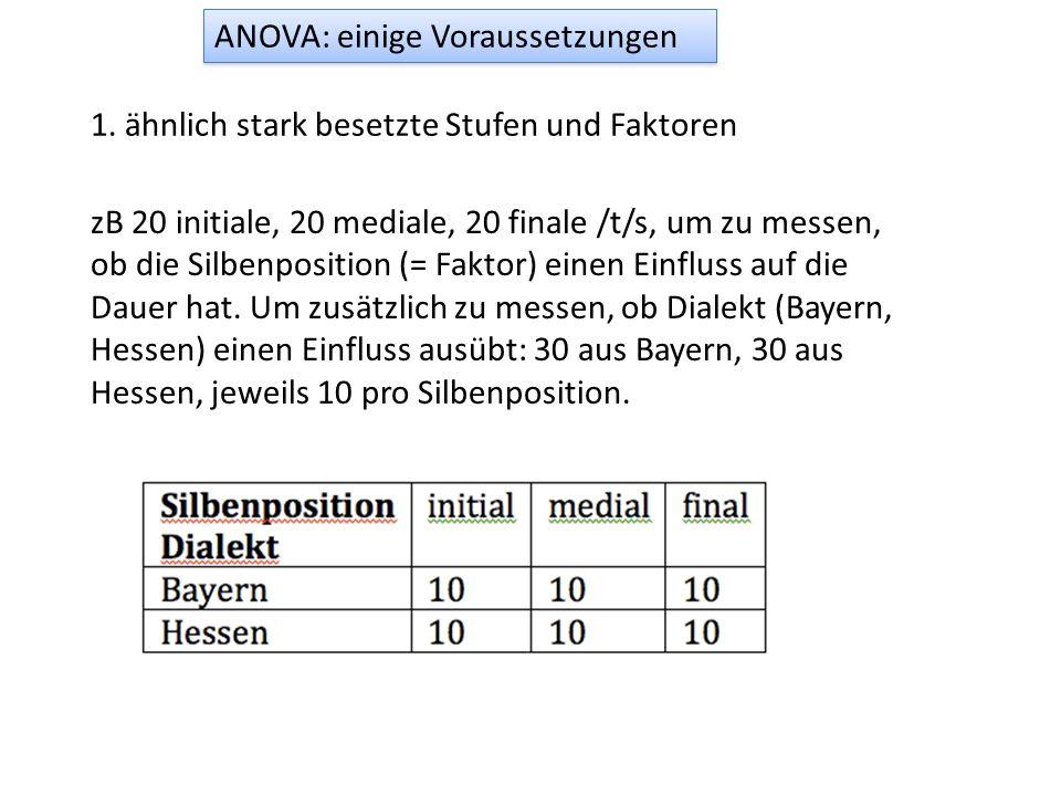ANOVA: einige Voraussetzungen 1. ähnlich stark besetzte Stufen und Faktoren zB 20 initiale, 20 mediale, 20 finale /t/s, um zu messen, ob die Silbenpos