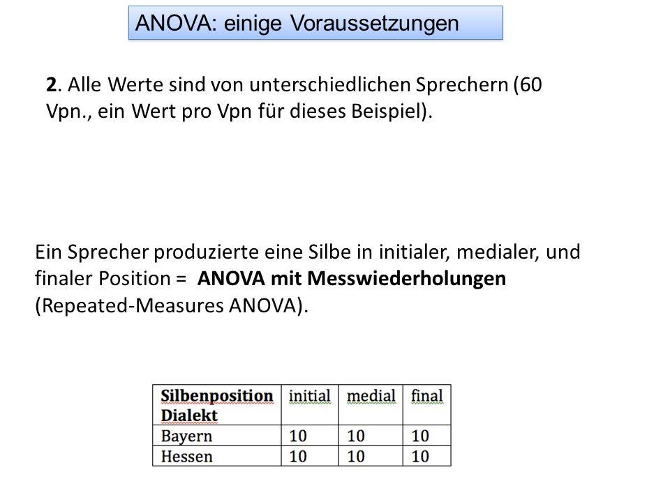 2. Alle Werte sind von unterschiedlichen Sprechern (60 Vpn., ein Wert pro Vpn für dieses Beispiel). Ein Sprecher produzierte eine Silbe in initialer,