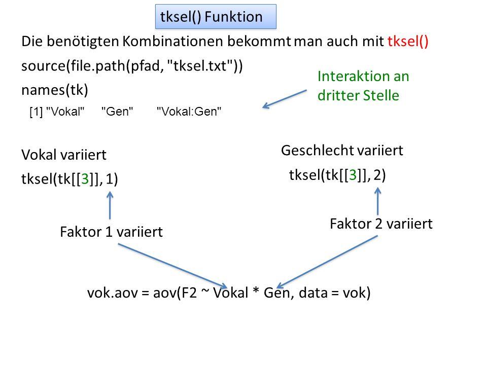 Die benötigten Kombinationen bekommt man auch mit tksel() source(file.path(pfad,