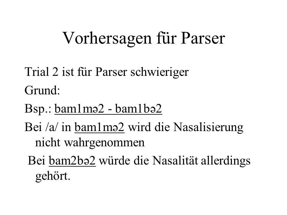 Vorhersagen für Parser Trial 2 ist für Parser schwieriger Grund: Bsp.: bam1mə2 - bam1bə2 Bei /a/ in bam1mə2 wird die Nasalisierung nicht wahrgenommen Bei bam2bə2 würde die Nasalität allerdings gehört.
