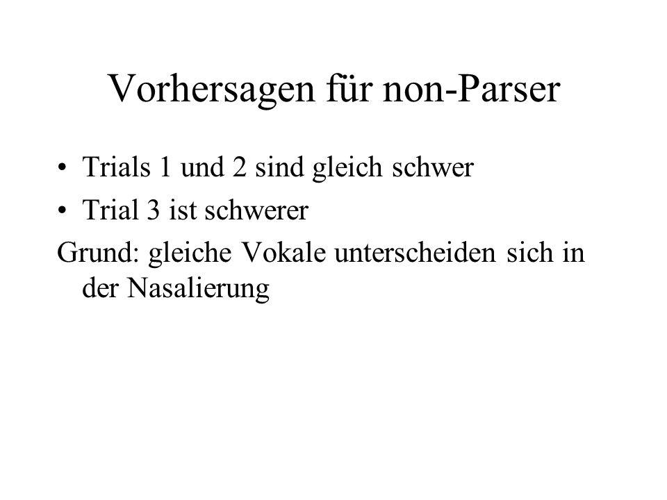 Vorhersagen für non-Parser Trials 1 und 2 sind gleich schwer Trial 3 ist schwerer Grund: gleiche Vokale unterscheiden sich in der Nasalierung