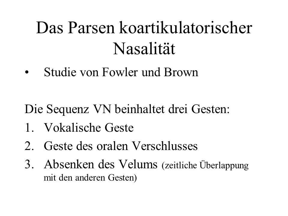 Das Parsen koartikulatorischer Nasalität Studie von Fowler und Brown Die Sequenz VN beinhaltet drei Gesten: 1.Vokalische Geste 2.Geste des oralen Vers