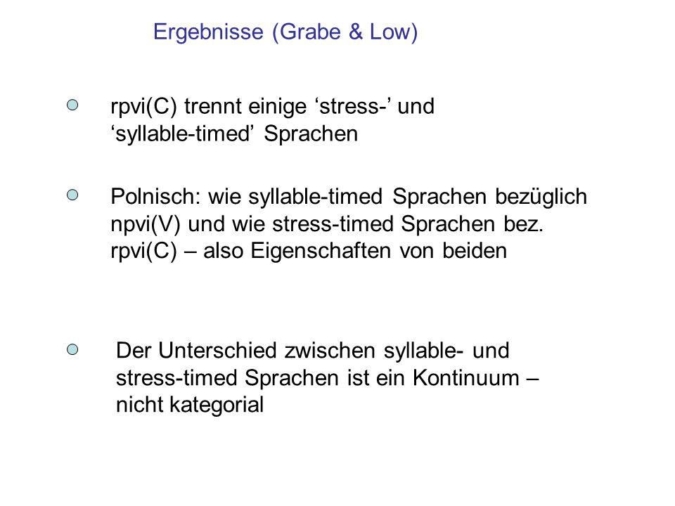 Ergebnisse (Grabe & Low) rpvi(C) trennt einige stress- und syllable-timed Sprachen Polnisch: wie syllable-timed Sprachen bezüglich npvi(V) und wie stress-timed Sprachen bez.