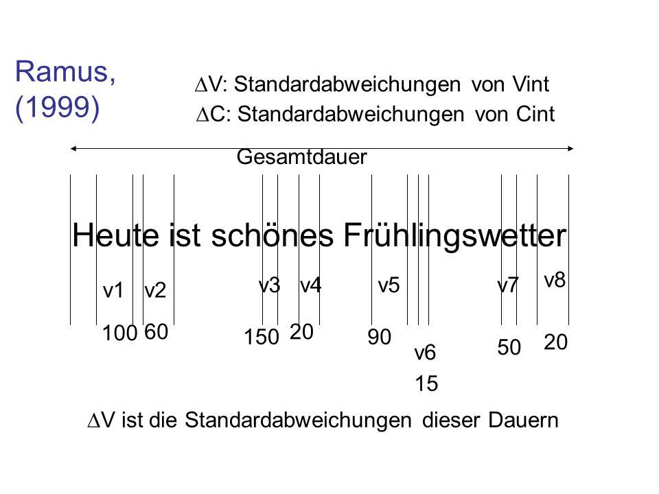 Ramus, (1999) V: Standardabweichungen von Vint C: Standardabweichungen von Cint Heute ist schönes Frühlingswetter v1v2 v3v4v5 v6 v7 v8 100 60 150 20 90 15 50 20 Gesamtdauer V ist die Standardabweichungen dieser Dauern
