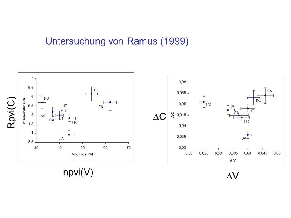 Untersuchung von Ramus (1999) V C npvi(V) Rpvi(C)