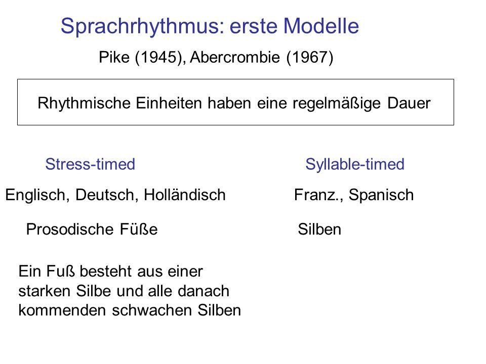 Pike (1945), Abercrombie (1967) Ein Fuß besteht aus einer starken Silbe und alle danach kommenden schwachen Silben Rhythmische Einheiten haben eine regelmäßige Dauer Stress-timedSyllable-timed Prosodische FüßeSilben Englisch, Deutsch, HolländischFranz., Spanisch Sprachrhythmus: erste Modelle
