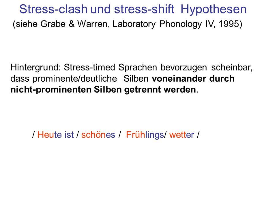 / Heute ist / schönes / Frühlings/ wetter / Hintergrund: Stress-timed Sprachen bevorzugen scheinbar, dass prominente/deutliche Silben voneinander durch nicht-prominenten Silben getrennt werden.