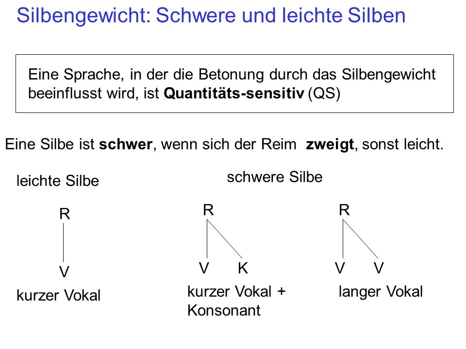 Faktoren in der Bestimmung der Wortbetonung Morphologie Phonologie Silbengewicht Schwere Reime werden oft betont (Latein, Italienisch, Englisch) Stark