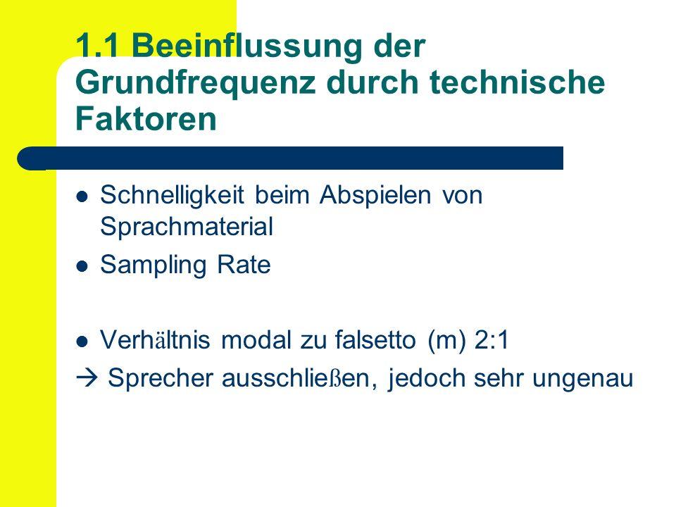 1.1 Beeinflussung der Grundfrequenz durch technische Faktoren Schnelligkeit beim Abspielen von Sprachmaterial Sampling Rate Verh ä ltnis modal zu falsetto (m) 2:1 Sprecher ausschlie ß en, jedoch sehr ungenau