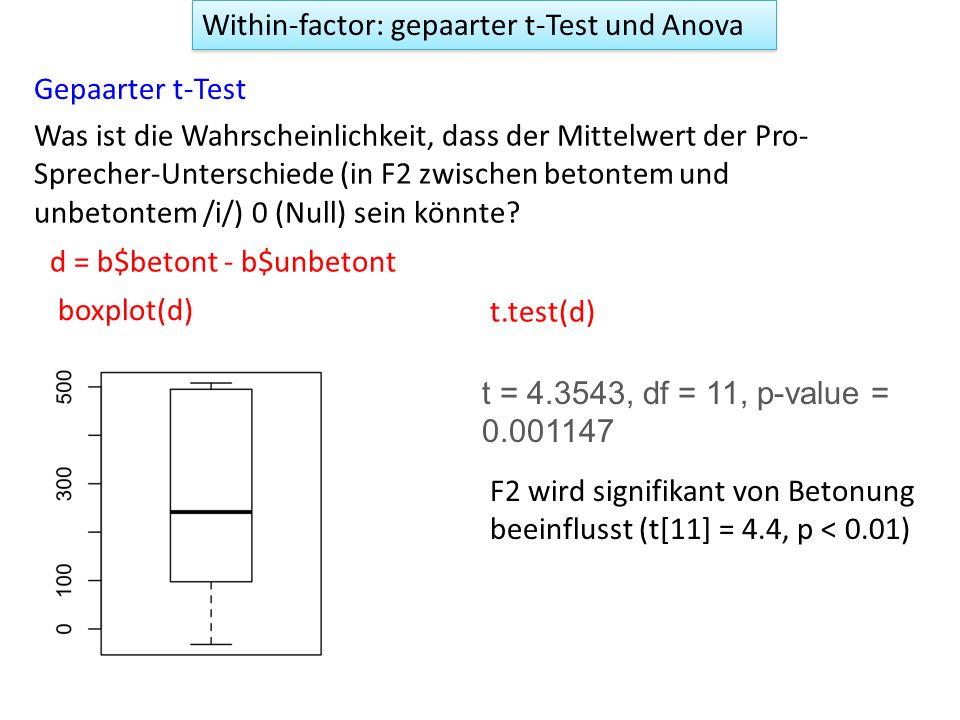 Was ist die Wahrscheinlichkeit, dass der Mittelwert der Pro- Sprecher-Unterschiede (in F2 zwischen betontem und unbetontem /i/) 0 (Null) sein könnte?