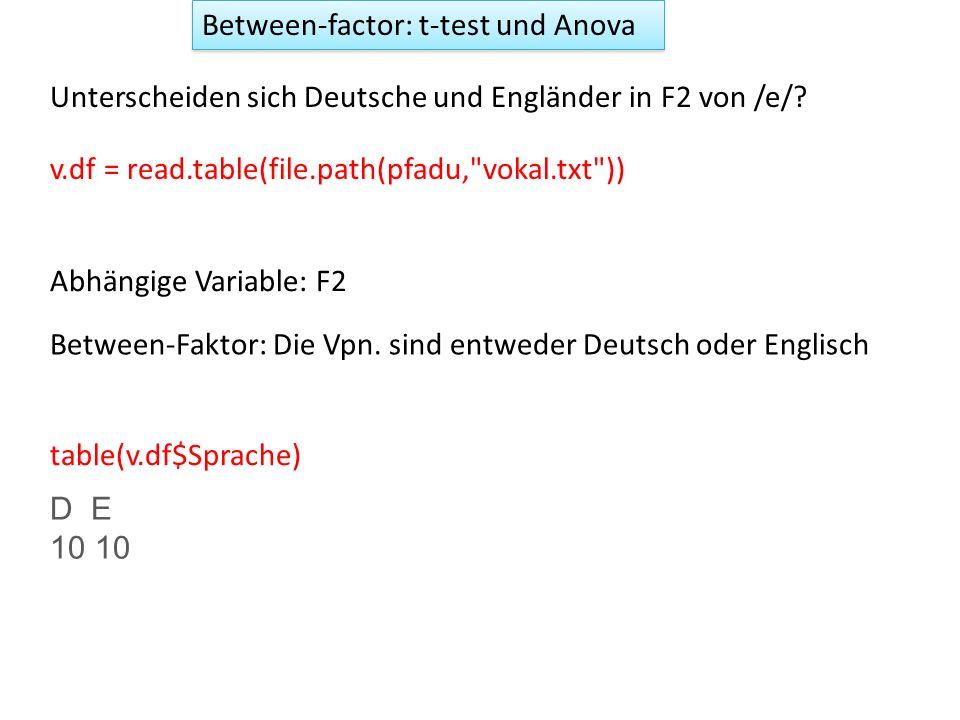 Between-factor: t-test und Anova Unterscheiden sich Deutsche und Engländer in F2 von /e/? v.df = read.table(file.path(pfadu,