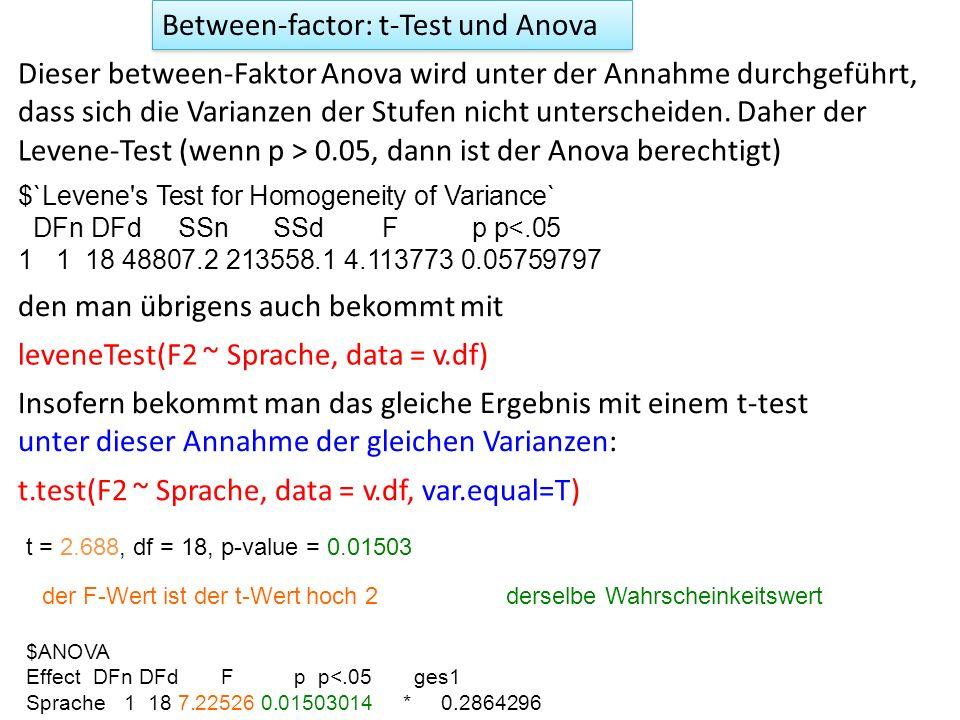 Dieser between-Faktor Anova wird unter der Annahme durchgeführt, dass sich die Varianzen der Stufen nicht unterscheiden. Daher der Levene-Test (wenn p