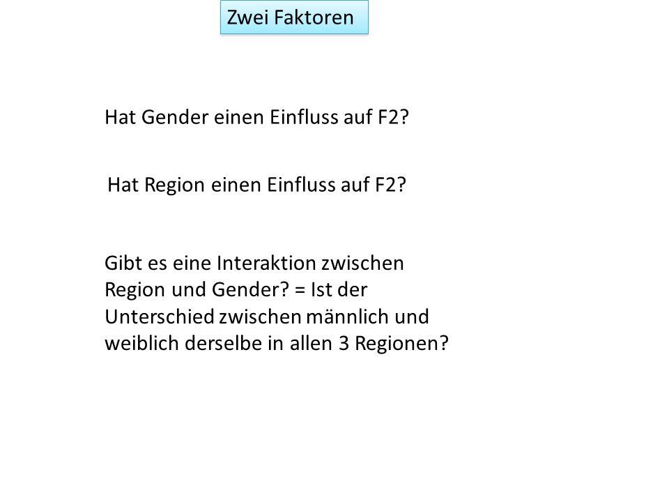 Hat Gender einen Einfluss auf F2? Hat Region einen Einfluss auf F2? Gibt es eine Interaktion zwischen Region und Gender? = Ist der Unterschied zwische