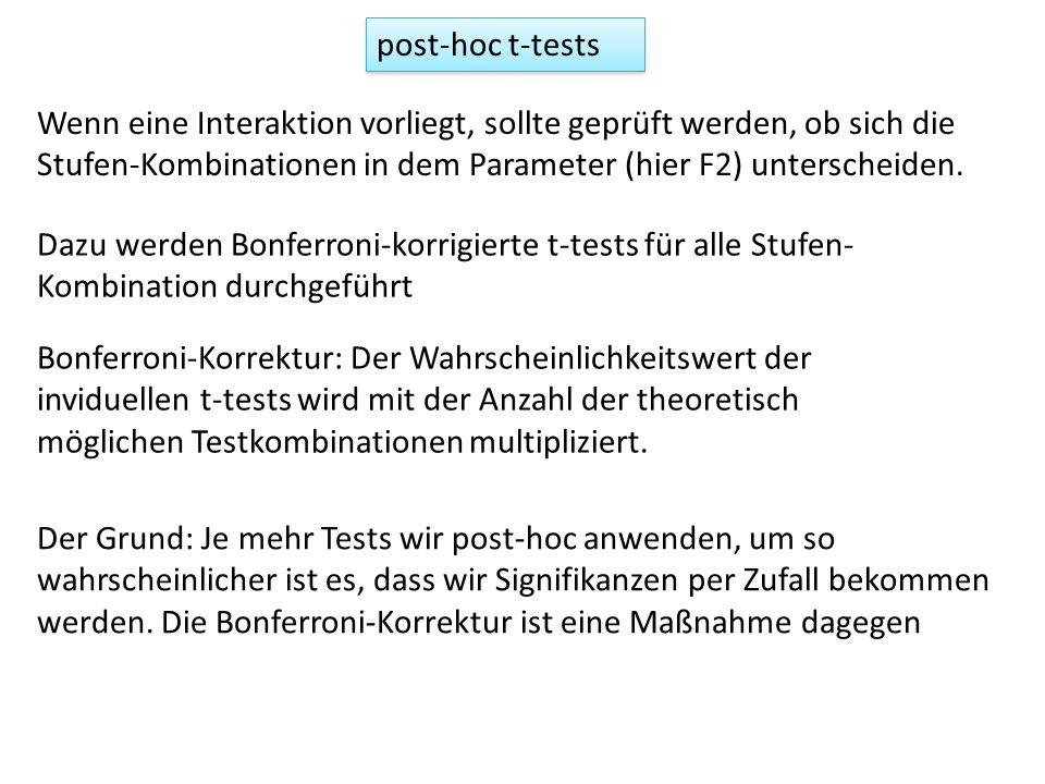 post-hoc t-tests Wenn eine Interaktion vorliegt, sollte geprüft werden, ob sich die Stufen-Kombinationen in dem Parameter (hier F2) unterscheiden. Daz