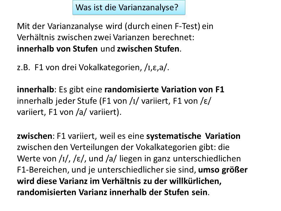 Between-factor: t-Test und Anova ezANOVA(v.df,.(F2),.(Vpn), between =.(Sprache)) $ANOVA Effect DFn DFd F p p<.05 ges1 Sprache 1 18 7.22526 0.01503014 * 0.2864296 Die Sprache hatte einen signifikanten Einfluss auf F2 (F[1,18] = 7.2, p < 0.05).