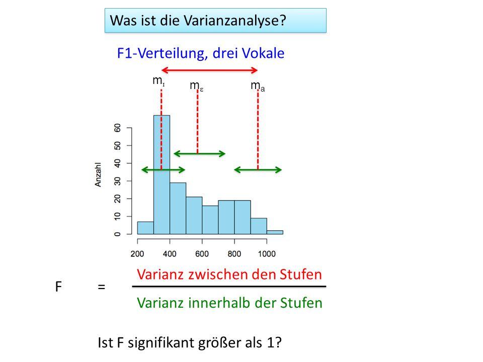 mɪmɪ mɛmɛ mama F Varianz zwischen den Stufen Varianz innerhalb der Stufen = Ist F signifikant größer als 1? F1-Verteilung, drei Vokale Was ist die Var