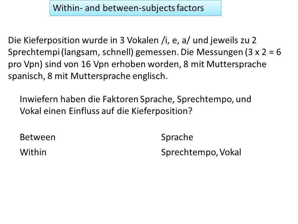 Within- and between-subjects factors Die Kieferposition wurde in 3 Vokalen /i, e, a/ und jeweils zu 2 Sprechtempi (langsam, schnell) gemessen. Die Mes