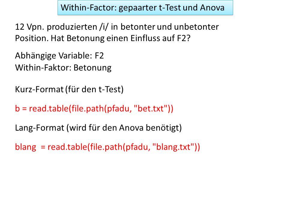 Within-Factor: gepaarter t-Test und Anova 12 Vpn. produzierten /i/ in betonter und unbetonter Position. Hat Betonung einen Einfluss auf F2? b = read.t