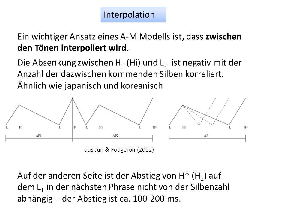 Strukturell: L 1 H 1 und L 2 H 2 unterscheiden sich dadurch, dass H 2 (durch Assoziation) zum Tonakzent wird (Jun & Fougeron, Welby) Unterschiede zwis