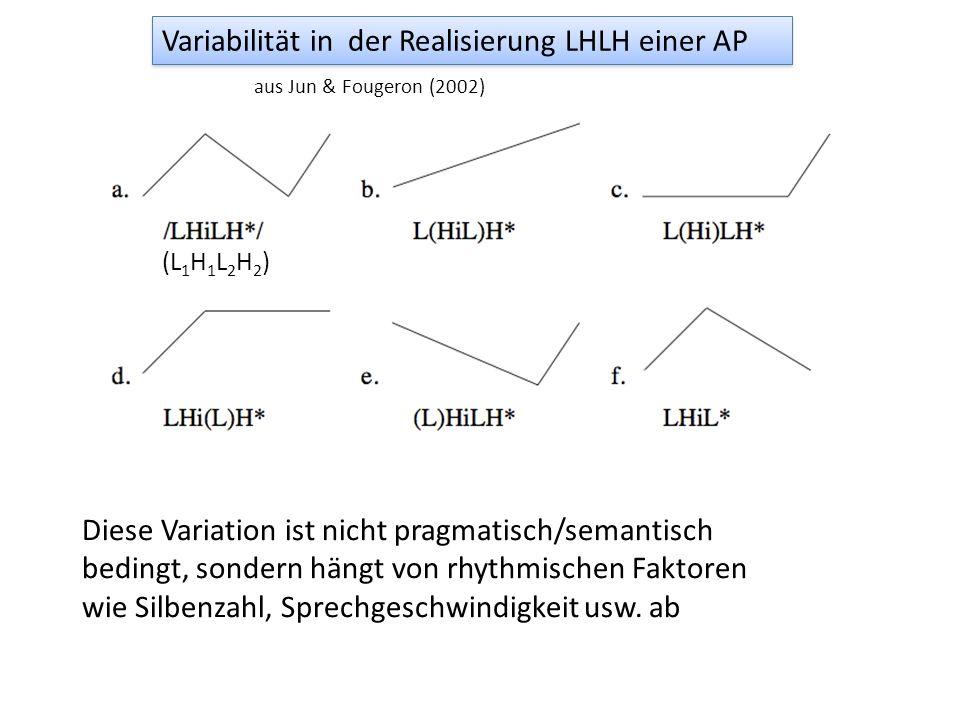 lecoléreuxgarçonment àsamère L L H H L L H* L L H H L% AP IP Der Grenzton (aus Jun & Fougeron, 2002)