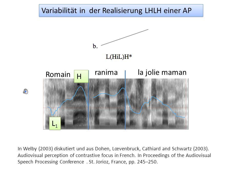 L 2 H 2 (L 2 H*) kommt doch (selten) vor, (e) kam nicht vor Variabilität in der Realisierung LHLH einer AP a a b b c c d d f f Korpusanalyse gelesener