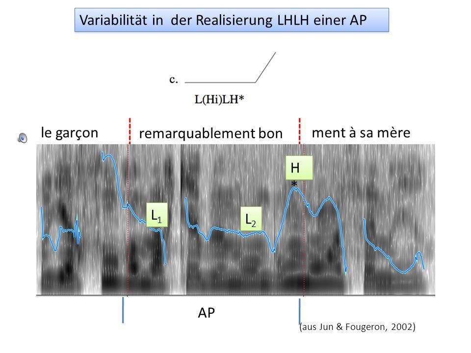 Romain ranimala jolie maman L1L1 L1L1 H*H* H*H* In Welby (2003) diskutiert und aus Dohen, Lœvenbruck, Cathiard and Schwartz (2003). Audiovisual percep