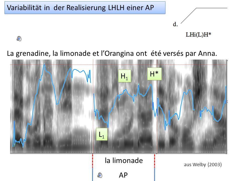 le garçon remarquablement bon ment à sa mère AP L2L2 L2L2 H*H* H*H* L1L1 L1L1 (aus Jun & Fougeron, 2002) Variabilität in der Realisierung LHLH einer A