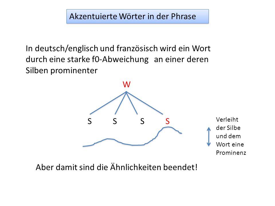 Lexikalische Betonung deutsch, englisch französisch einige Minimalpaare (zB überfahren). Es gibt keine lexikalische Betonung. Sek. und prim. Betonung