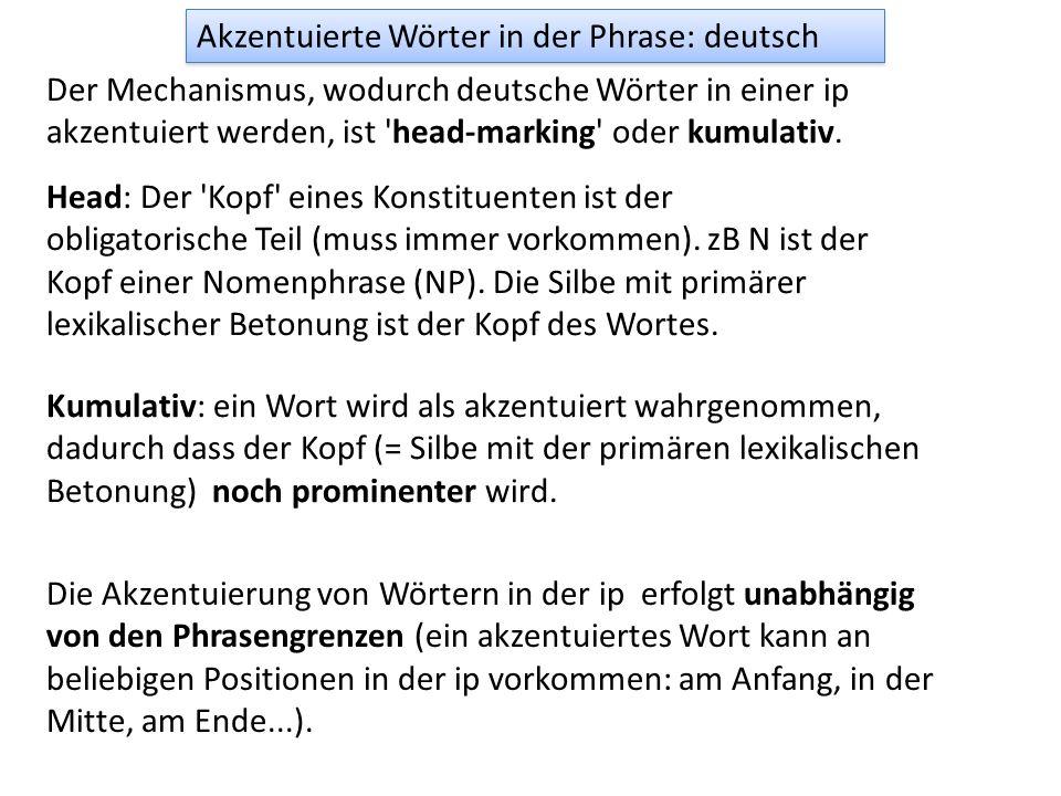 Akzentuierte Wörter in der Phrase In deutsch/englisch und französisch wird ein Wort durch eine starke f0-Abweichung an einer deren Silben prominenter
