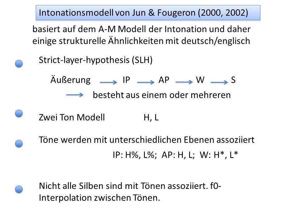 Akzentuierte Wörter in der Phrase In deutsch/englisch und französisch wird ein Wort durch eine starke f0-Abweichung an einer deren Silben prominenter Aber damit sind die Ähnlichkeiten beendet.