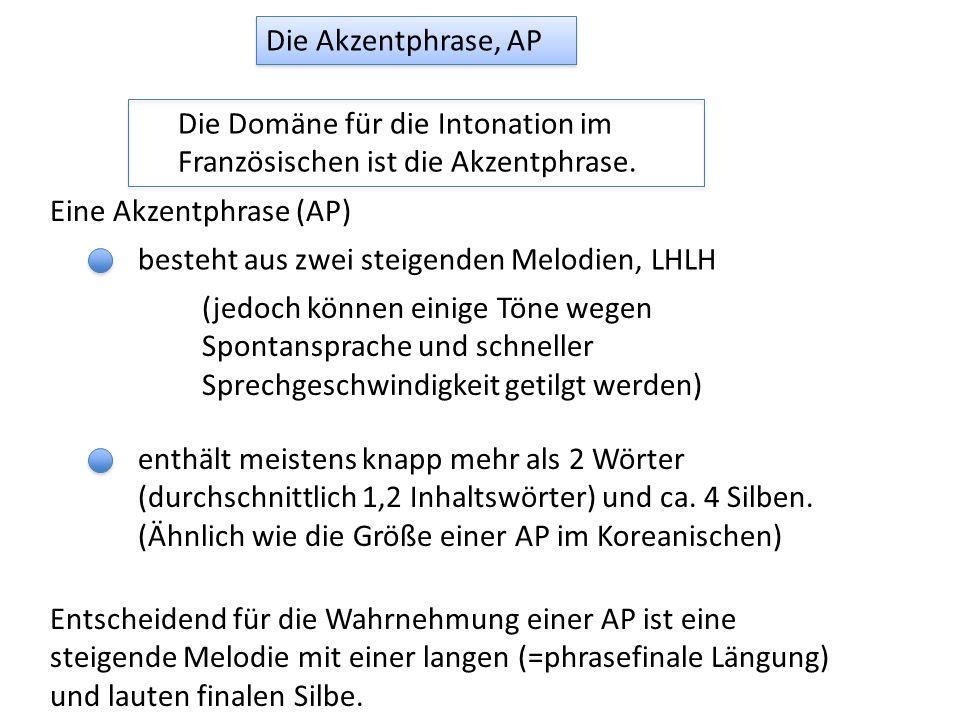 Intonationsmodell von Jun & Fougeron (2000, 2002) deutsch, englisch französisch Mindestens (1, 2,...n) ein Tonakzent (*) pro ip Maximal (0, 1) ein Ton