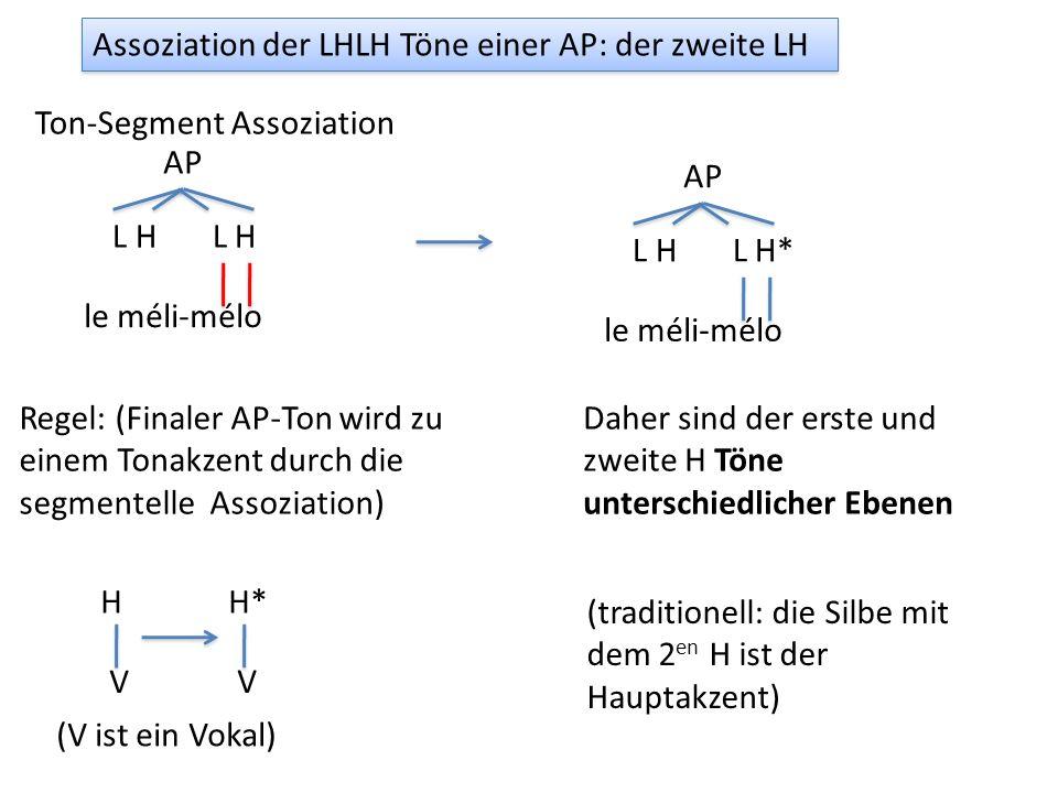 Assoziation der LHLH Töne einer AP: der zweite LH le méli-mélo L H AP H V H* V (V ist ein Vokal) Regel: (Finaler AP-Ton wird zu einem Tonakzent durch die segmentelle Assoziation) Ton-Segment Assoziation Daher sind der erste und zweite H Töne unterschiedlicher Ebenen (traditionell: die Silbe mit dem 2 en H ist der Hauptakzent) le méli-mélo L H L H* AP