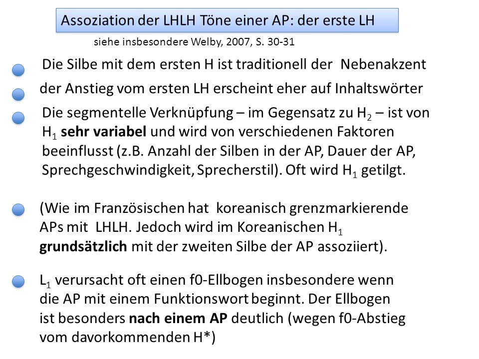Assoziation der LHLH Töne einer AP: der zweite LH le méli-mélo L H AP H V H* V (V ist ein Vokal) Regel: (Finaler AP-Ton wird zu einem Tonakzent durch