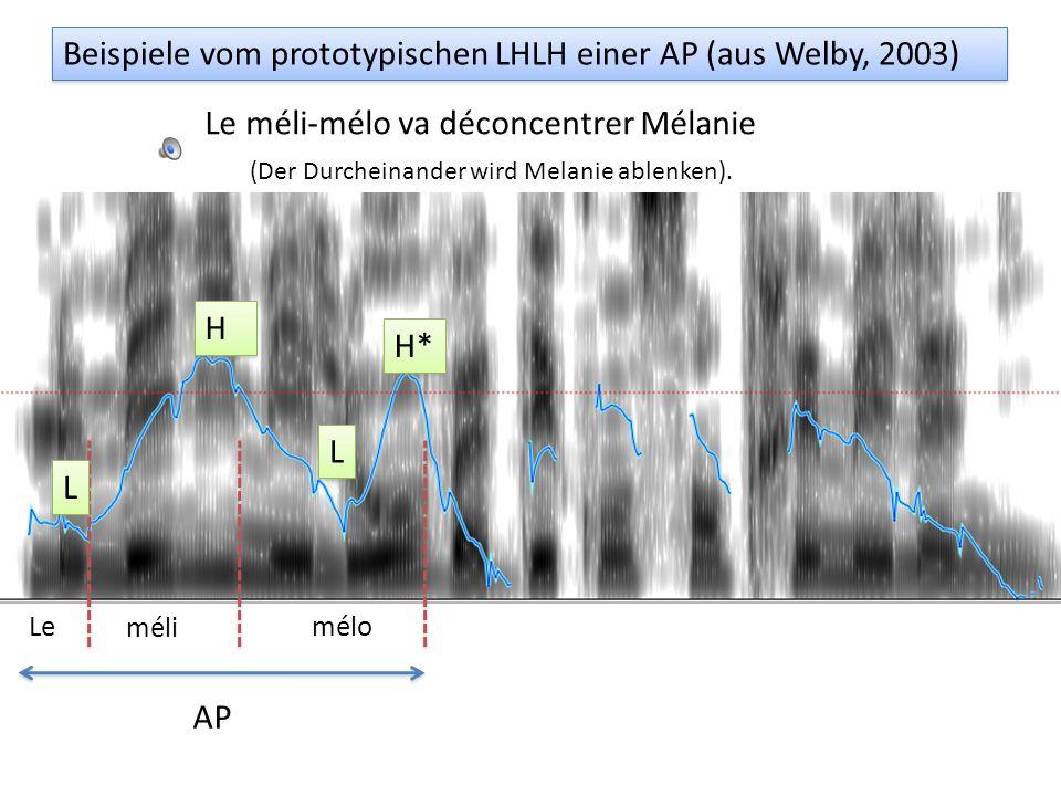 Variabilität in der Realisierung LHLH einer AP aus Jun & Fougeron (2002) Diese Variation ist nicht pragmatisch/semantisch bedingt, sondern hängt von rhythmischen Faktoren wie Silbenzahl, Sprechgeschwindigkeit usw.