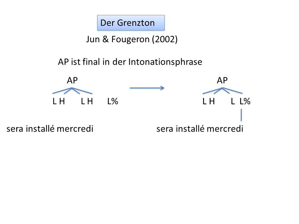 méli méloLe L1L1 L1L1 L2L2 L2L2 H1H1 H1H1 H* L1L1 L1L1 AP InterpolationSteiler Abstieg Interpolation (aus Welby, 2003) der Abstieg von H* (H 2 ) auf d