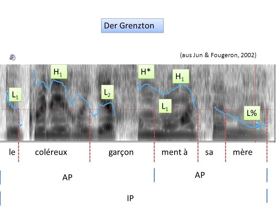 AP ist final in der Intonationsphrase sera installé mercredi L H AP L% Jun & Fougeron (2002) Der Grenzton sera installé mercredi L H L L% AP