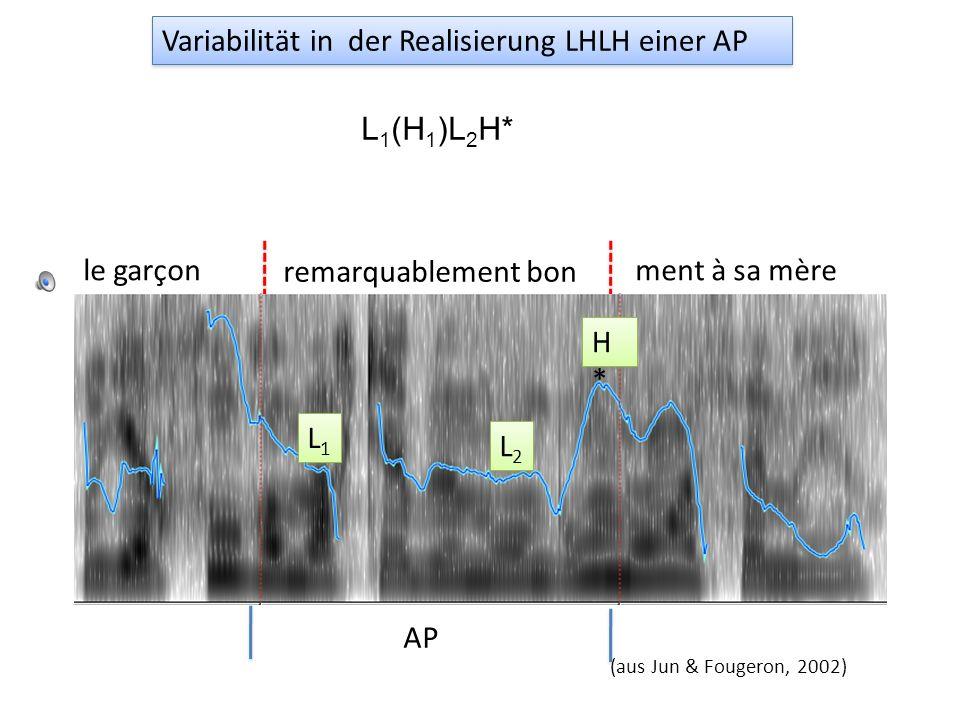 Variabilität in der Realisierung LHLH einer AP Diese Variation ist nicht pragmatisch/semantisch bedingt, sondern hängt eher von rhythmischen Faktoren