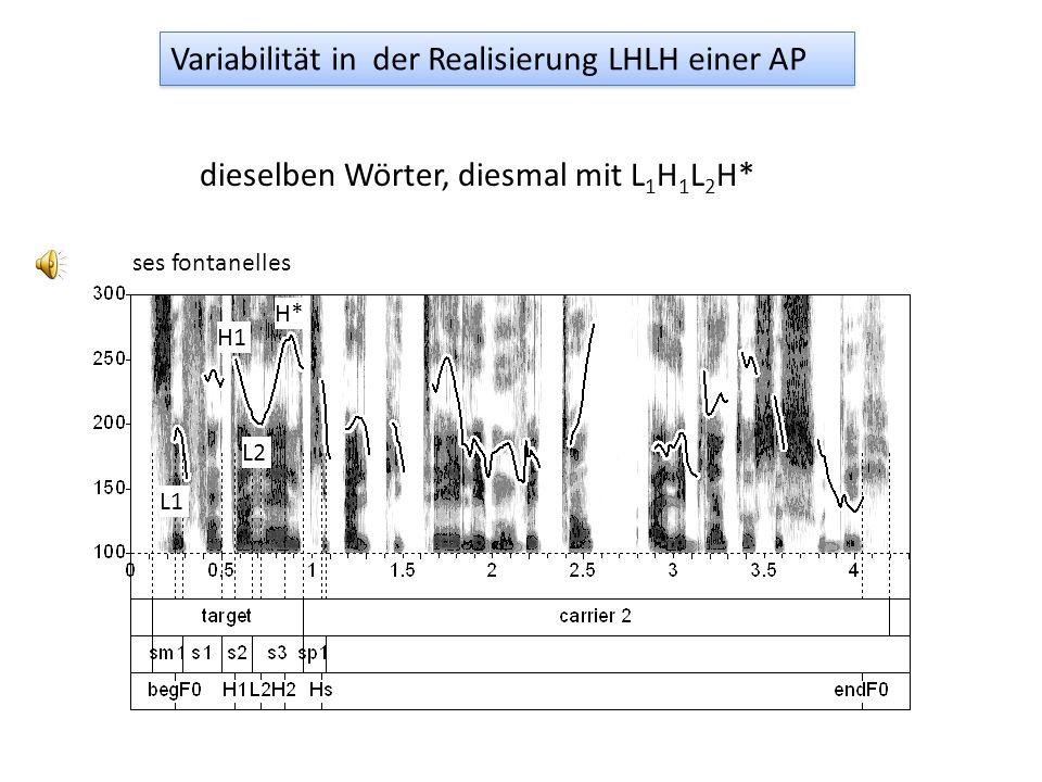 L1 H1 (mit der nächsten Folie vergleichen)(Beispiel von P. Welby) L% Grenzton ses fontanelles Variabilität in der Realisierung LHLH einer AP = L 1 H 1