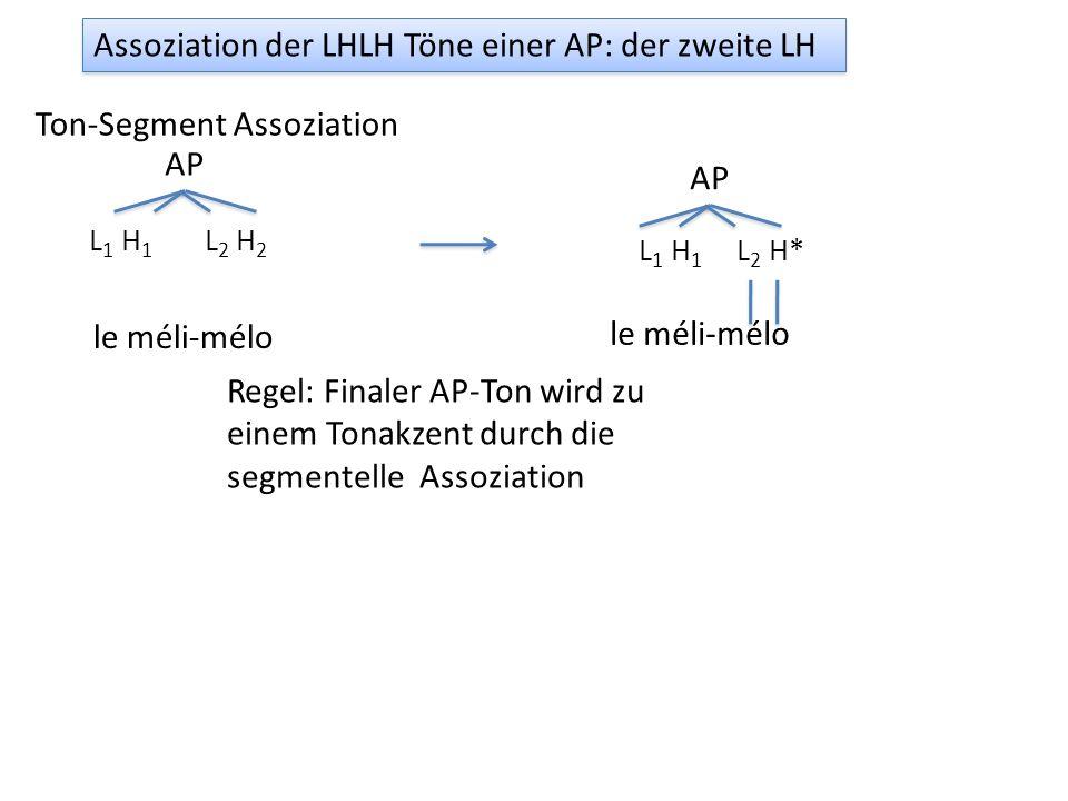 Assoziation der LHLH Töne einer AP: der zweite LH le méli-mélo L 1 H 1 L 2 H 2 AP Regel: Finaler AP-Ton wird zu einem Tonakzent durch die segmentelle Assoziation Ton-Segment Assoziation le méli-mélo L 1 H 1 L 2 H* AP