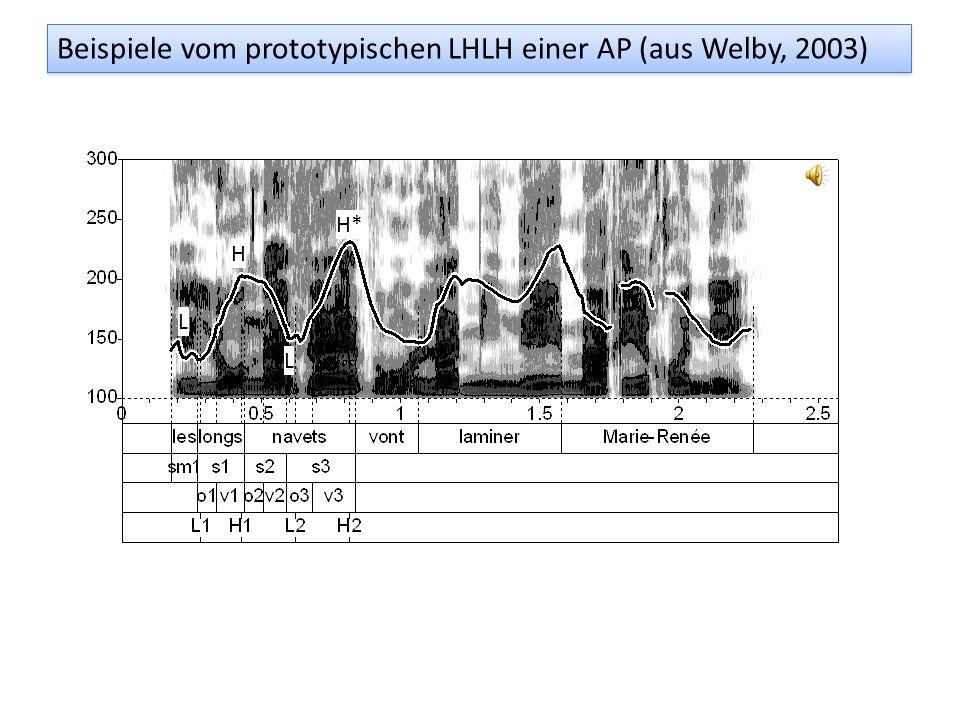 L1 H1 H* L2 Variabilität in der Realisierung LHLH einer AP ses fontanelles dieselben Wörter, diesmal mit L 1 H 1 L 2 H*