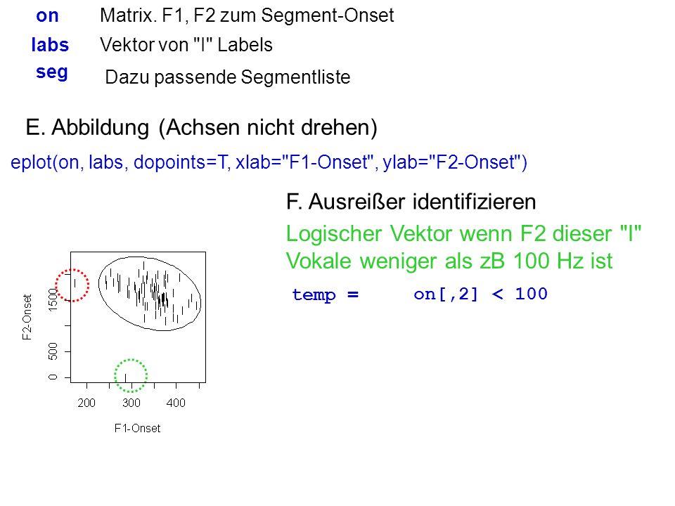 eplot(on, labs, dopoints=T, xlab=