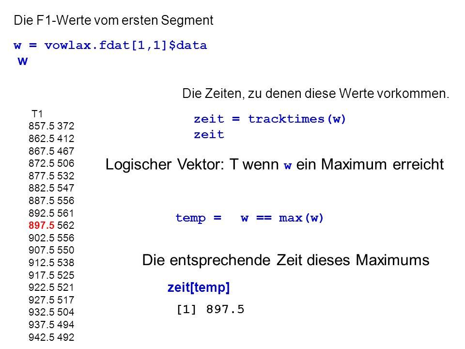 Die F1-Werte vom ersten Segment w = vowlax.fdat[1,1]$data T1 857.5 372 862.5 412 867.5 467 872.5 506 877.5 532 882.5 547 887.5 556 892.5 561 897.5 562