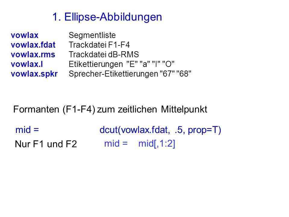 vowlaxSegmentliste vowlax.fdatTrackdatei F1-F4 vowlax.rmsTrackdatei dB-RMS vowlax.lEtikettierungen