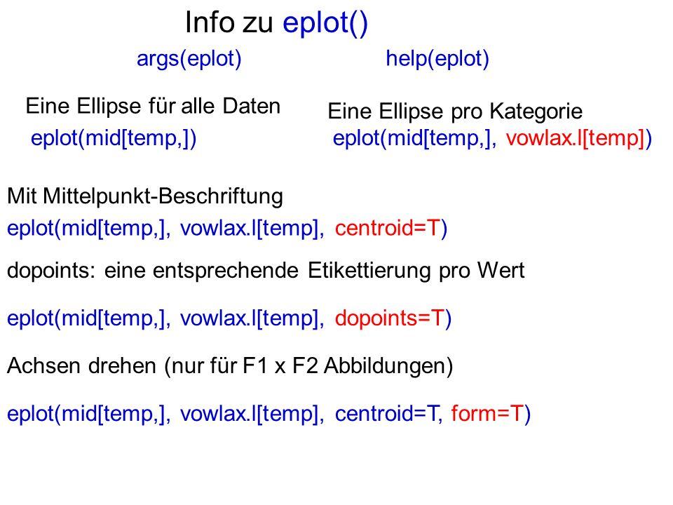 help(eplot) Eine Ellipse für alle Daten Eine Ellipse pro Kategorie eplot(mid[temp,], vowlax.l[temp], centroid=T) args(eplot) eplot(mid[temp,])eplot(mi