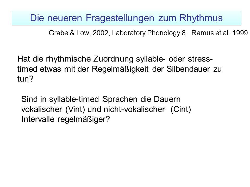 Hat die rhythmische Zuordnung syllable- oder stress- timed etwas mit der Regelmäßigkeit der Silbendauer zu tun? Sind in syllable-timed Sprachen die Da